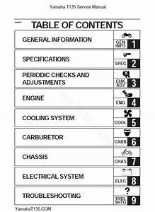 Suzuki Shogun Pro 125 Wiring Diagram