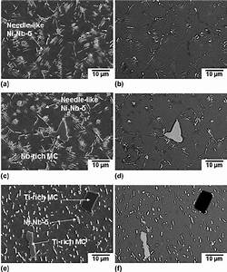 Microstructures Of The Multibead And Multilayer Deposit In