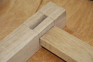 Sustainability and Classic joinery - Woodguide org