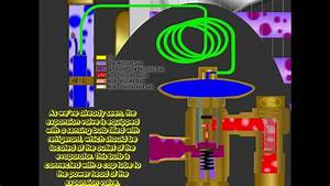 Refrigeration Expansion Valve Animated Explanation