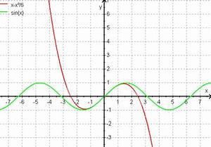 Taylorreihe Berechnen : taylorreihe der sinus funktion ~ Themetempest.com Abrechnung