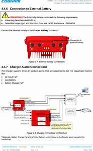 Axell Wireless Dmba37073708ps Class A Booster User Manual