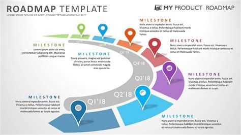 strategic roadmap powerpoint template templates