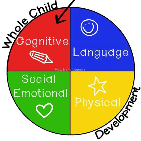 34 Best Child Development Images On Pinterest  Toddler. What Is Mortgage Pre Approval. Veterinary Assistant Career Google Crm App. Best Balance Transfer Deal Create A Database. Spokane Allergy And Asthma Human Resource Phd. Adoption Agency Minnesota Trade Schools In Ga. Malpractice Suits Against Doctors. International Freight Forward. Porn Sites That Arent Blocked