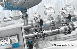 Venta De V U00c1lvulas De Proceso Automatizadas En Puebla M U00c9xico Tlaxcala