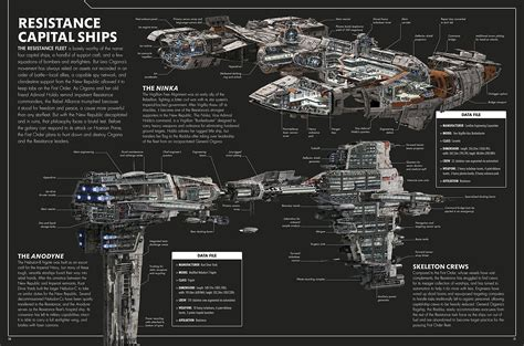 Star Wars The Last Jedi Incredible Cross Sections