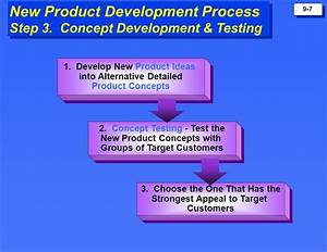 New-Product Development and Product Life-Cycle Strategies ...