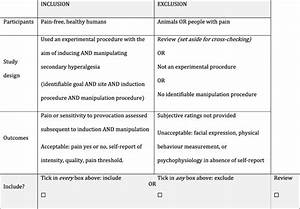A Systematic Review Of Experimental Methods To Manipulate