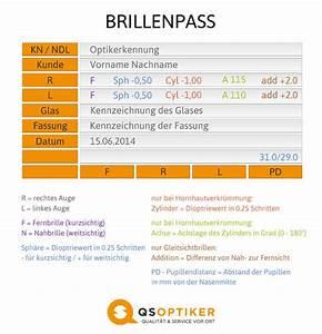 Kontaktlinsen Werte Berechnen : dioptrien online ratgeber qs optiker ~ Themetempest.com Abrechnung