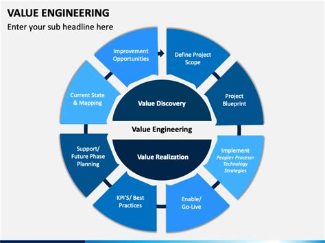 Value Engineering PowerPoint Template - PPT Slides ...