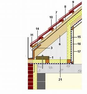Pose D Un Grillage En Limite De Propriété : limite de propri t de d bords de toit 30 messages ~ Premium-room.com Idées de Décoration