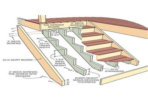 stair diagram stairs pinterest stairs