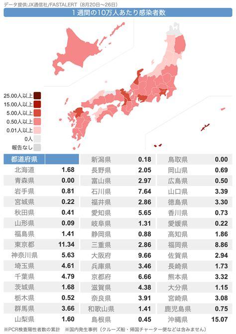 コロナ 感染 者 数 日本 都 道府県