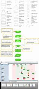 28 Flow Chart Template Mac In 2020