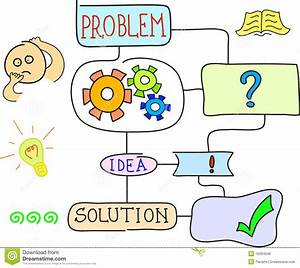 Royalty Free Stock Image  Problem And Solution Diagram