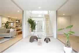 interior design styles...