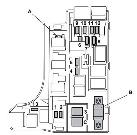 Subaru Impreza Fuse Box Diagram Carknowledge
