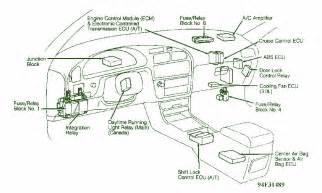 similiar 1994 toyota camry fuse box keywords toyota camry fuse box diagram in addition 2001 toyota camry fuse box
