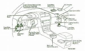 1994 Toyota Camry 2200 Fuse Box Diagram  U2013 Circuit Wiring Diagrams