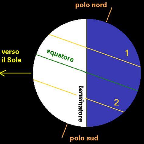 Circolo Di Illuminazione Della Terra by Sorgere E Tramontare Sole