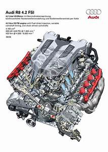 Audi R8 Engine Diagram