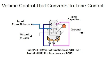 Tone Pot Wiring by Volume Converts To Tone
