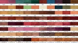 couleur aubergine peinture veglixcom les dernieres With couleur de peinture pour couloir 2 couleurs peinture argile et laque satinee 165 teintes 100