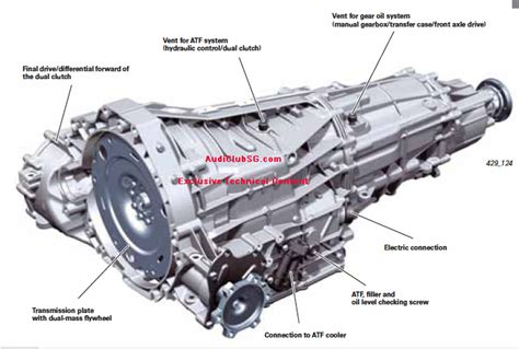 Audi Tronic Dsg Transmission Fluid Change