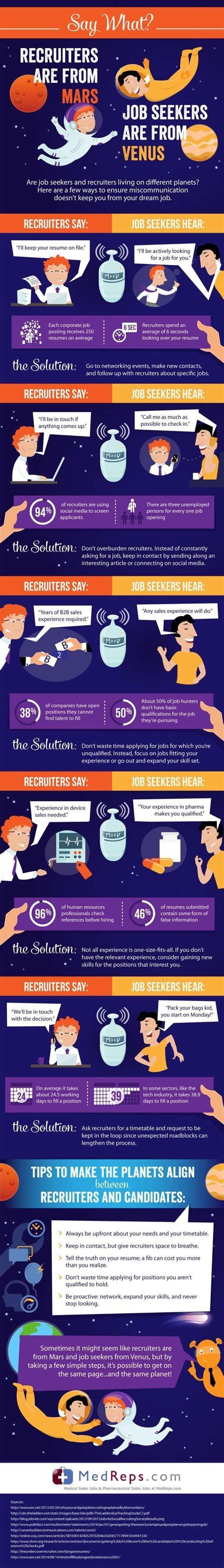 miscommunicatie bij recruiting   job seeker job
