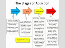 Margaret Farenger Public Health, Addiction & Mental