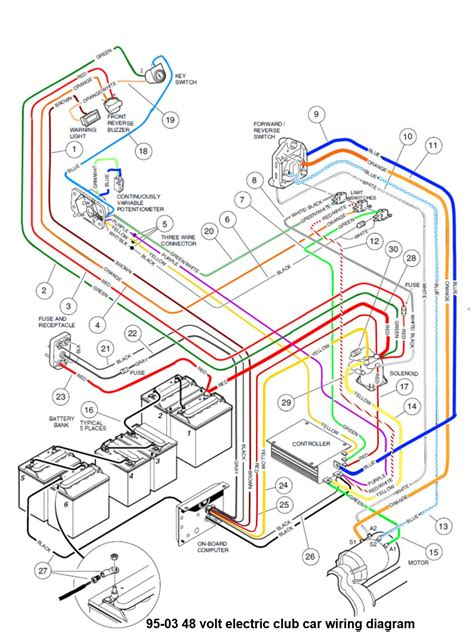 Wiring Diagram For 2005 Clubcar 48 Volt by Club Car Top Speed Doesn T Seem Right Page 2