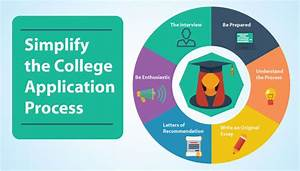 simplify the college application process With college admission process