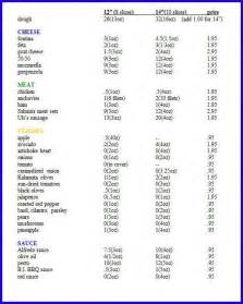 Weight Watchers Food Points Chart Printable
