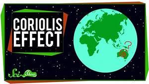 Coriolis Effect  Idtimwytim
