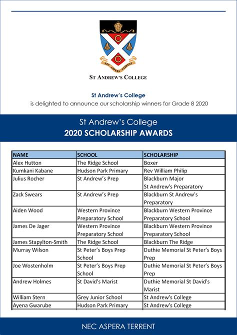 scholarships st andrews college