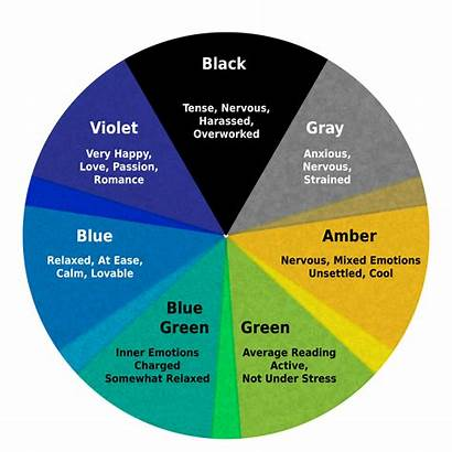 Mood Ring Colors Meanings Chart Mean Meaning