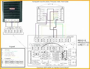 Visionpro 8000 Wiring Diagram  U2013 Donghanhcungtuky Com