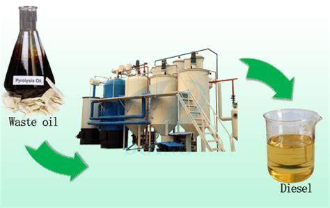 diesel fuel   lubricant oil conversionwaste oil distillation plant