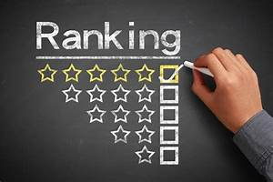 Social Media Bar College Rankings Ratings Education Writers Association