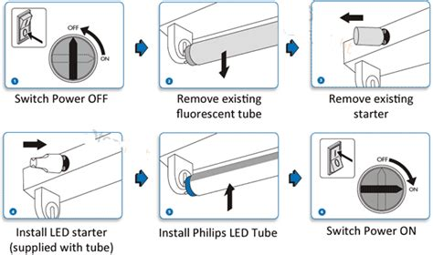 Fluorescent Lights Ballast Replacement Chart James Lamp