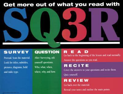 sq3r carlie sq3r survey question read recite review