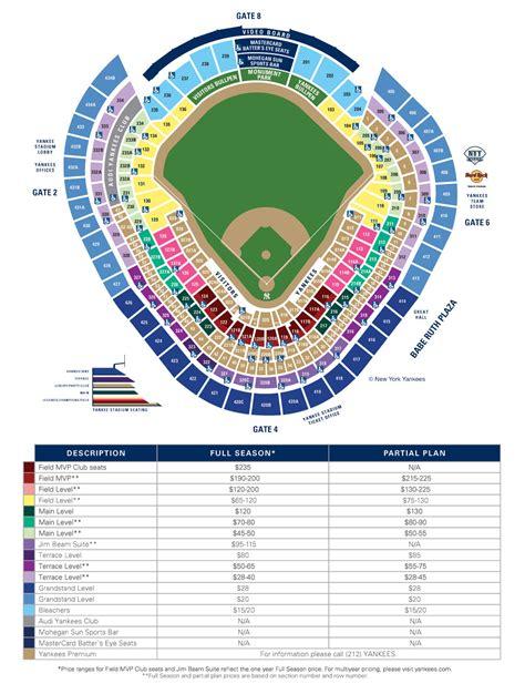 yankee stadium seating map yankeescom
