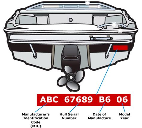 Tx Numbers For Boats by Hull Identification Numbers Tx Boat Ed