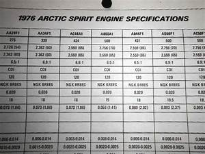 Arctic Cat Spirit Engine Specifications 1976