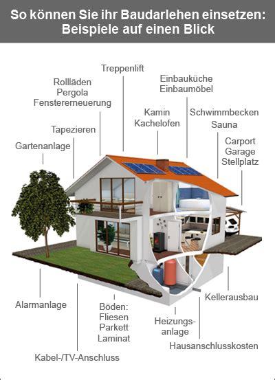 bausparvertrag nachweis wohnwirtschaftliche verwendung wohnwirtschaftliche verwendung tipps f 252 r bausparer