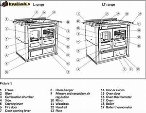 Rizzoli Lt90 Thermo Wood Cook Stove Boiler At Obadiah U0026 39 S
