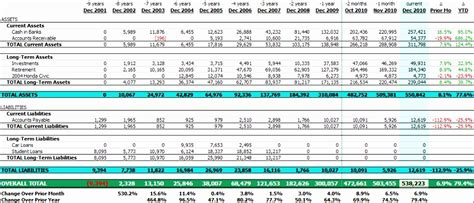 excel chart  accounts template exceltemplates