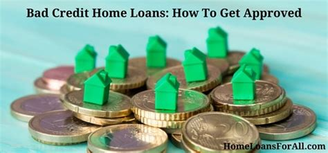 2018 Get Your Low Credit Mortgage