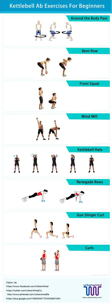 kettlebell workout abs exercises ab training workouts beginners stomach beginner resistance abdominal challenge weight