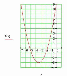 Achsenschnittpunkte Berechnen Quadratische Funktion : l sungen parabel durch 3 punkte ii ~ Themetempest.com Abrechnung